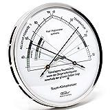 Fischer 1222-01 Wohnklima-Hygrometer mit Thermometer für innen, Manufaktur aus Deutschland