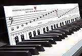 """KLAVIERSPIELEN lernen mit Freude und Spass - """"Klaviatur mit Herz"""" Tastenschablone/Klavierschule: Musiknoten, Tastenorientierung - Lernhilfe für Klavier &..."""