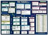 mindmemo Lernposter - The Tenses Die englischen Zeiten Grammatik lernen für Kinder Erwachsene Lernhilfe kompakt Zusammenfassung Poster DIN A2 42x59 cm...